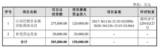飞南资源IPO:实控人代付款还向自然人采购 关联交