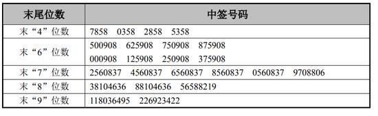 墨尔本娱乐场下载_南兴股份前三季度盈利1.5亿 同比增长27%