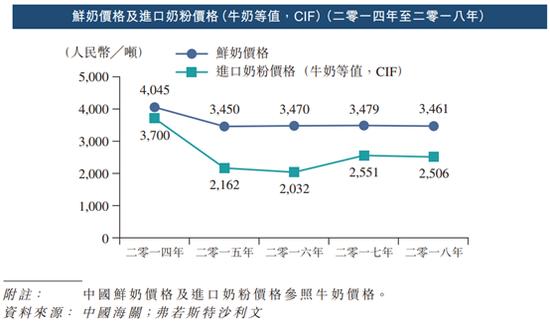 亚洲城盘口平台_1手12万!茅台又双叒创新高了,市值突破1.5万亿,更有业绩
