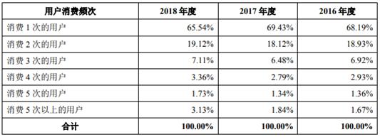 老挝的赌场_汇丰:腾讯控股目标价升至438港元 维持买入评级