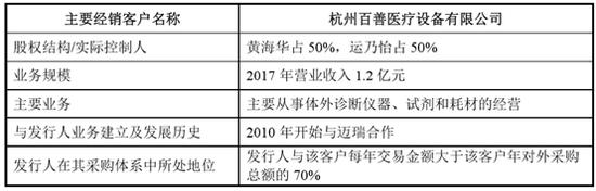 招股书披露迈瑞医疗2010年开始与杭州百善医疗合作