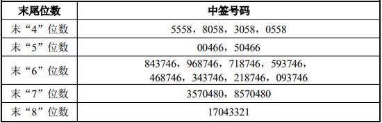 888真人电游娱乐官网-广西发布2019年校企人力资源需求信息