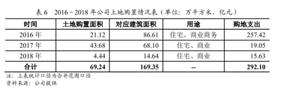 外围传播理论·王建翔不再担任四川泸州市副市长职务(图/简历)