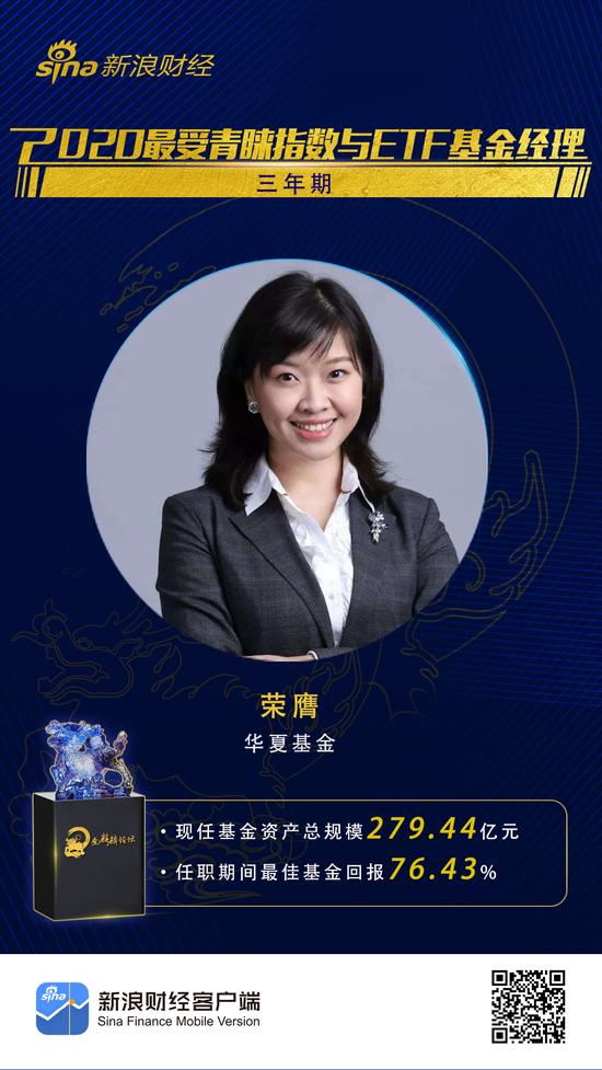 华夏基金荣膺获得三年期最受青睐指数与ETF基金经理