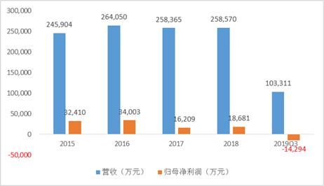 365bet手机娱乐场骗人,小米A股招股书披露募资用途:40%用于全球扩张