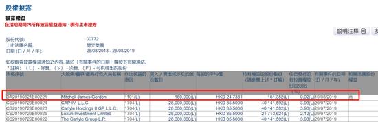 阅文集团董事会主席增持16万股 同时担任腾讯CSO