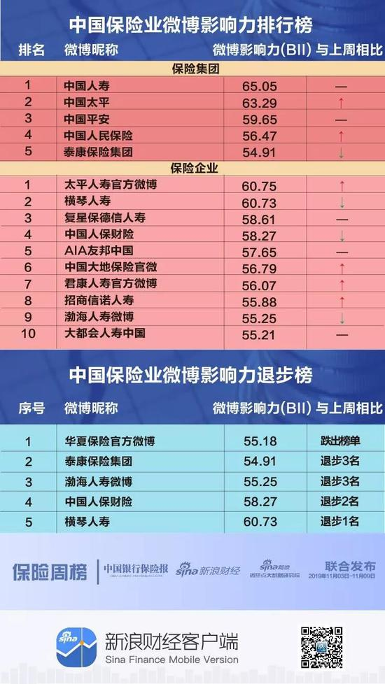 ifa波胆足球_受贿502万!中国能建广西水电公司原副巡视员郑建林当庭认罪悔罪