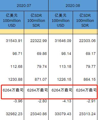 中国8月末黄金储备报6264万盎司 与上个月持平