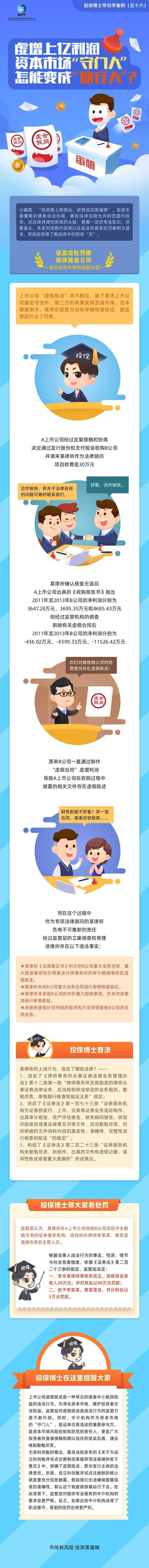 """投保课堂56:虚增上亿利润 守门人怎能变成""""放行人"""""""