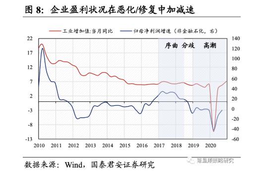 """国泰君安:中国版""""漂亮50""""高潮已至 已有泡沫风险"""
