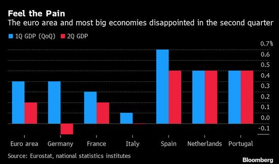 德国在准备刺激计划 作为应对深度衰退的应急措施