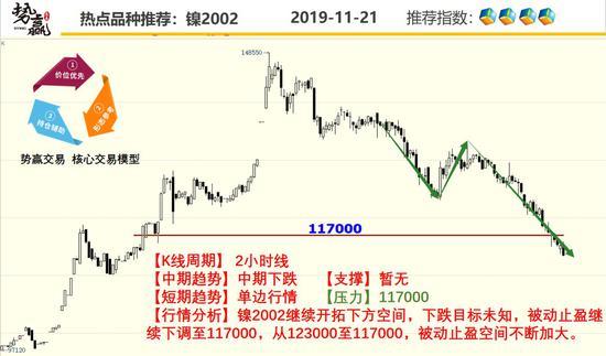 六合兴奋剂|港股通(沪)净流入8.69亿 港股通(深)净流入1.11亿