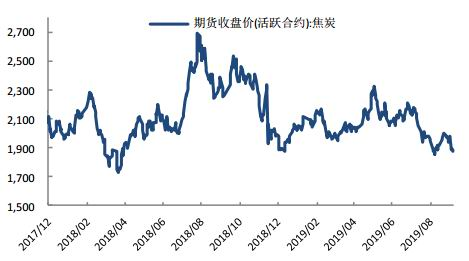 http://www.weixinrensheng.com/caijingmi/880887.html