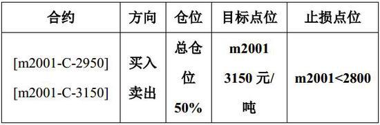 http://www.weixinrensheng.com/caijingmi/892125.html