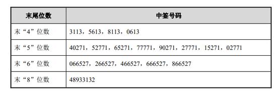 """网络赌博软件如何破解_高中招聘20人录取清北19人,上演""""神仙打架""""!网友:给学霸跪了……"""