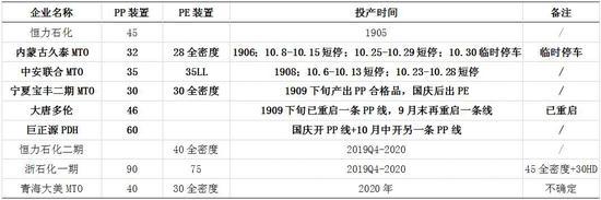 """澳门银河送188,现代级驱逐舰缺席中国海上大阅兵,东海""""顶梁柱""""已变""""非主流"""""""