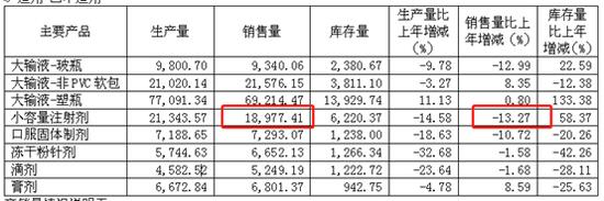 网上押注赌钱lpl|中国Sysco何时来?
