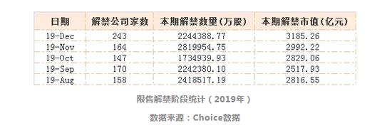 万宝路娱乐平台管理员 - 招银国际:金风科技升至9.8港元 降至持有评级