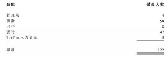 """6377游戏中心下载,范伟是如何被一步步逼成""""渣男""""的?"""