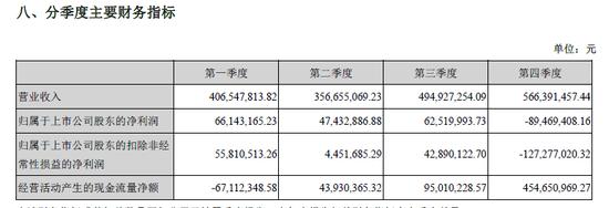 21.4亿溢价238.89%收购奇力制药