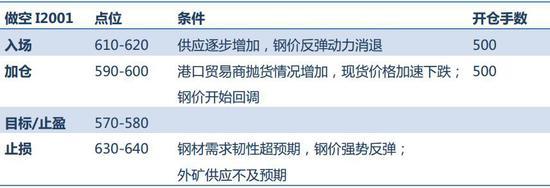 下载注册就送钱的软件|四川广元一男子驾车撞倒行人 还疯狂二次碾压