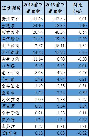 790游戏中心官网|抚宁戴河龙湾 VS 鸥洲,哪个更宜居?