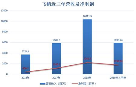 府谷亚博集团简介 - 助推二级市场流动性 国开债做市支持操作有望逐步常态化
