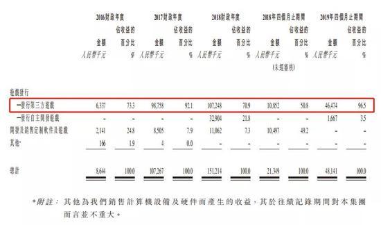现金网优惠开户平台在线-高盛称逾40亿美元从香港外流新加坡,香港金管局总裁:未见资金明显流出