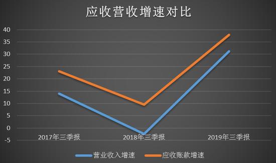 盈盛国际现金线路三-东百集团前三季度盈利2.41亿 同比增长504.14%