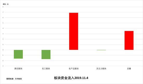 ewin娱乐备用网址 - 中国五矿集团在黑龙江布局一体化石墨产业链