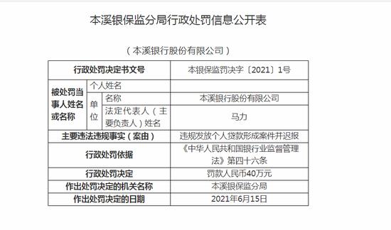 本溪银行被罚40万:违规发放个人贷款形成案件并迟报