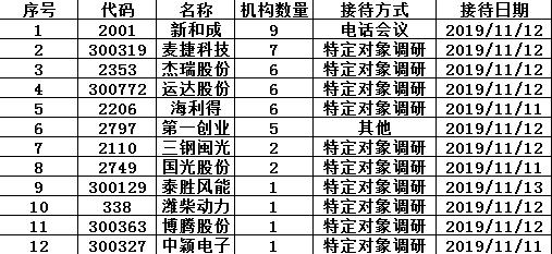 七大奇观网投_科畅电子总经理陈媚辞职 持有公司36%股份