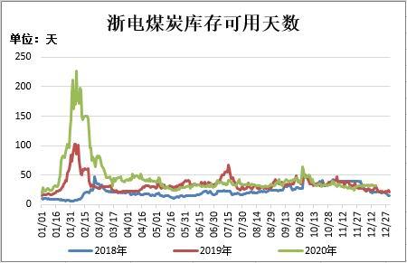 瑞达期货:动力煤:政策性调控常态化 煤价将趋于稳定