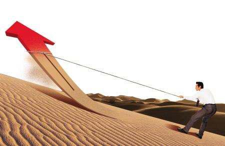 穆罕默德·艾利安:通胀如何卷土重来