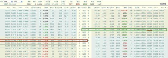 手机娱乐平台安全的·跟班排列三19290期分析:本期独胆关注9,直选类型参考大小大