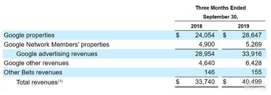 ub8官方下载网站-超实用Excel工资套表,最新个税公式,自动工资条打印简单好用