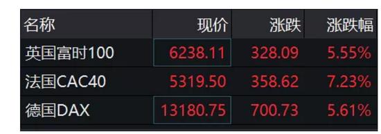 惊天暴涨:辉瑞疫苗传出爆炸性利好 富时中国A50直线拉升