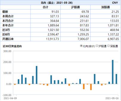【ETF投资日报】3600点得而复失,市场有望稳中向上