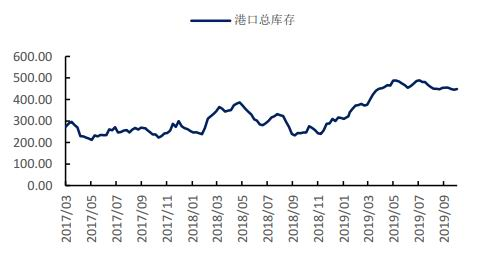 新永利皇宫网址游戏|前8个月湖北全社会累计用电增长8.21% 工业用电呈稳步增长态势