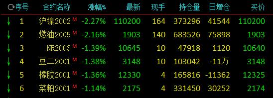 「快乐888娱乐双星官网」地基分为哪两类