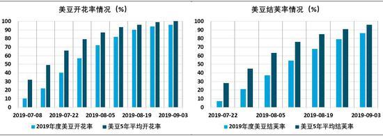 九龙全讯网新全讯 抵御经济下行压力 投资界大咖看好三大领域