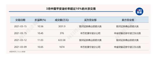 """A股又现黄金坑:景林、淡水泉火速筹集""""弹药""""高毅调研最勤"""
