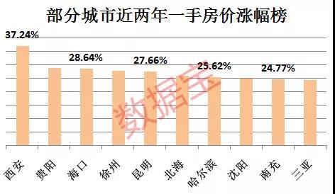 中国股票市值6万亿美元