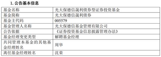 光大保德信基金3只产品基金经理变更 何奇、沈荣离任