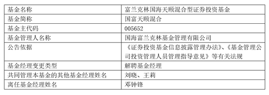 国海富兰克林基金邓钟锋卸任3只产品基金经理