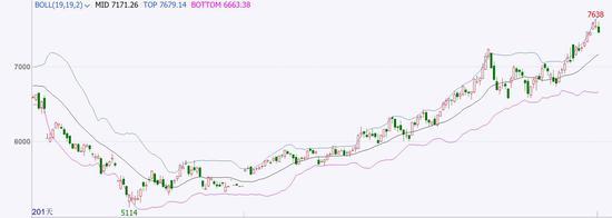 中期期货:豆油单边策略报告