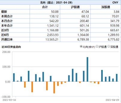 ETF投资日报:证券ETF领涨两市,钢铁进出口政策调整,钢铁ETF迎来调整