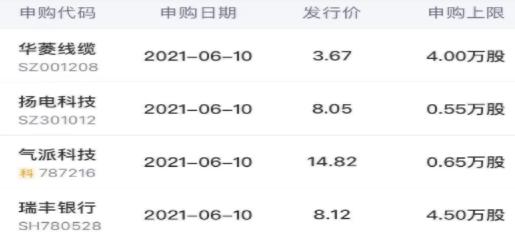 【硬核早报】煤炭化工涨停潮背后,机构高呼周期股今年最大的行情告一段落!下半年核心赛道曝光