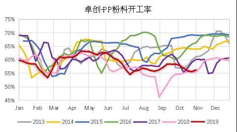 """大发资讯端下载 - 周黑鸭 VS 绝味,谁是""""中国第一鸭""""?"""