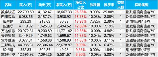 「网上的韩国赌场有作弊」华泰宏观:小幅降LPR体现对银行呵护 有利于股市